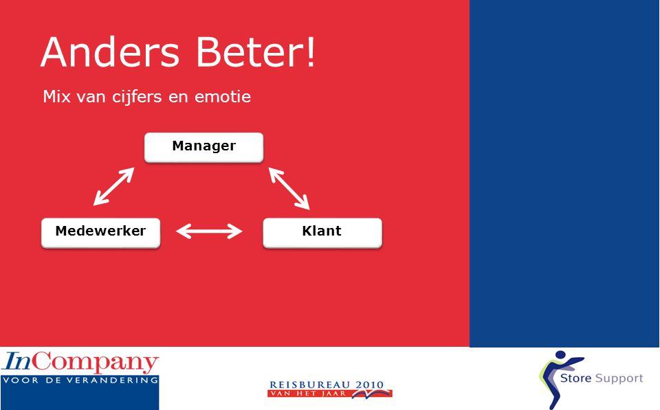 Anders Beter! Mix van cijfers en emotie Manager Medewerker Klant