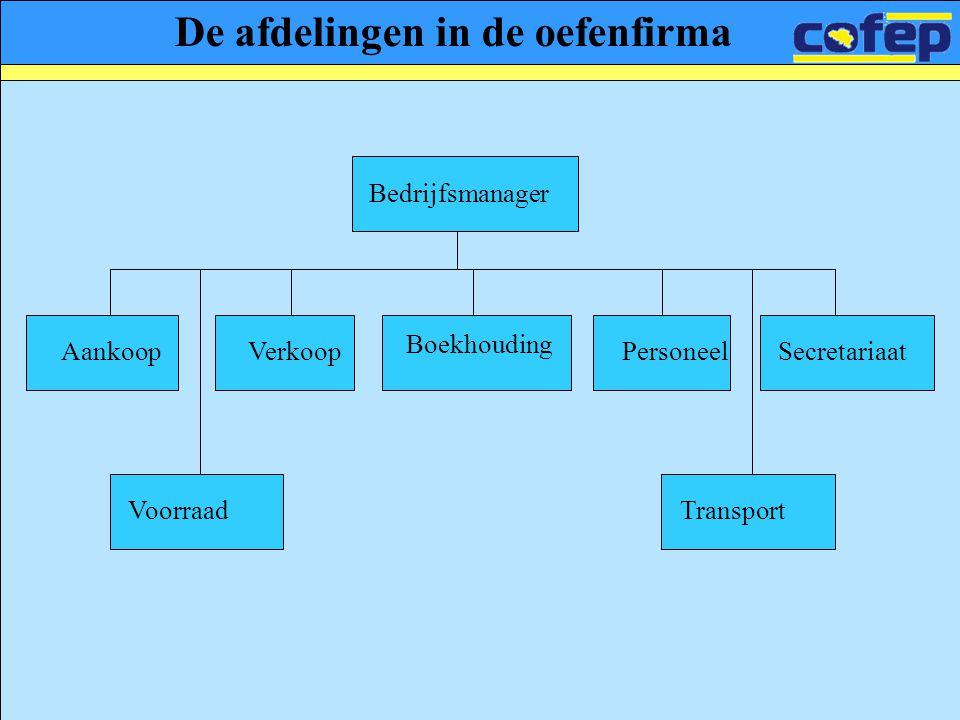 De afdelingen in de oefenfirma Bedrijfsmanager AankoopVerkoopSecretariaat Boekhouding Personeel TransportVoorraad