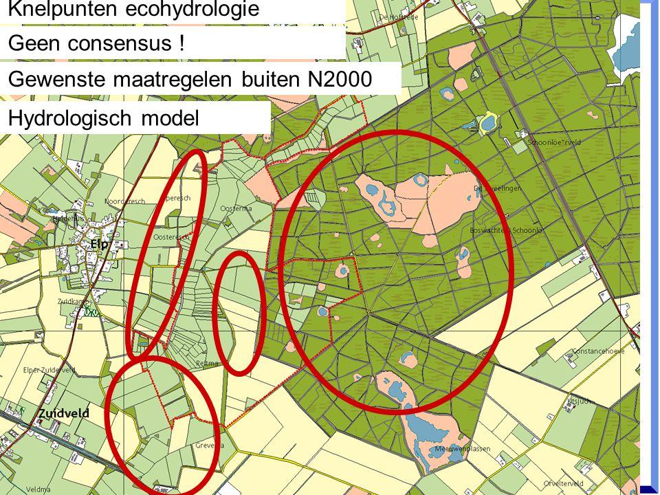 Knelpunten ecohydrologie Geen consensus ! Gewenste maatregelen buiten N2000 Hydrologisch model
