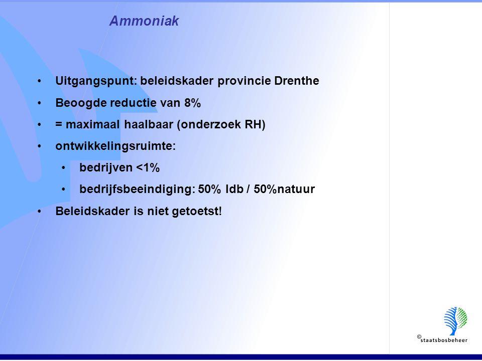 Ammoniak •Uitgangspunt: beleidskader provincie Drenthe •Beoogde reductie van 8% •= maximaal haalbaar (onderzoek RH) •ontwikkelingsruimte: •bedrijven <1% •bedrijfsbeeindiging: 50% ldb / 50%natuur •Beleidskader is niet getoetst!
