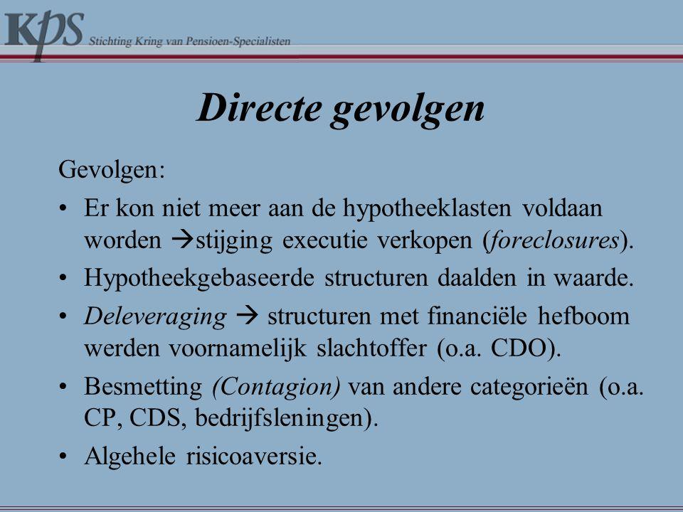 Directe gevolgen Gevolgen: •Er kon niet meer aan de hypotheeklasten voldaan worden  stijging executie verkopen (foreclosures).