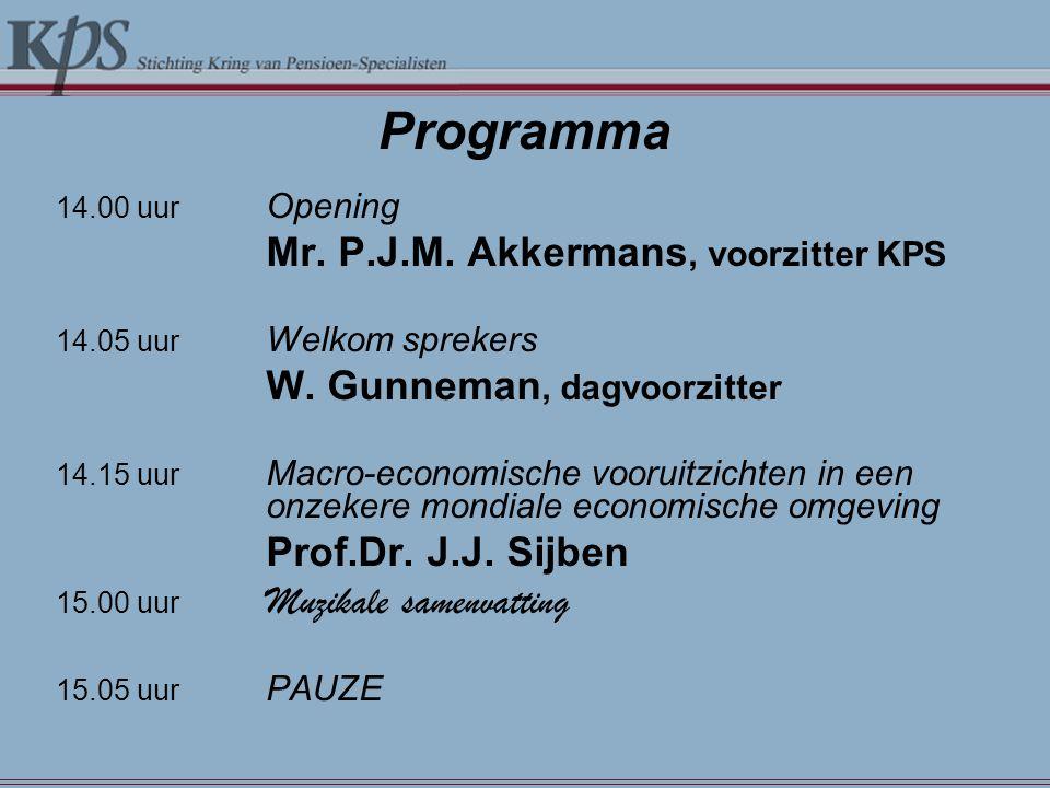Programma 14.00 uur Opening Mr. P.J.M. Akkermans, voorzitter KPS 14.05 uur Welkom sprekers W. Gunneman, dagvoorzitter 14.15 uur Macro-economische voor