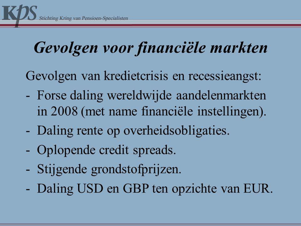 Gevolgen voor financiële markten Gevolgen van kredietcrisis en recessieangst: -Forse daling wereldwijde aandelenmarkten in 2008 (met name financiële i