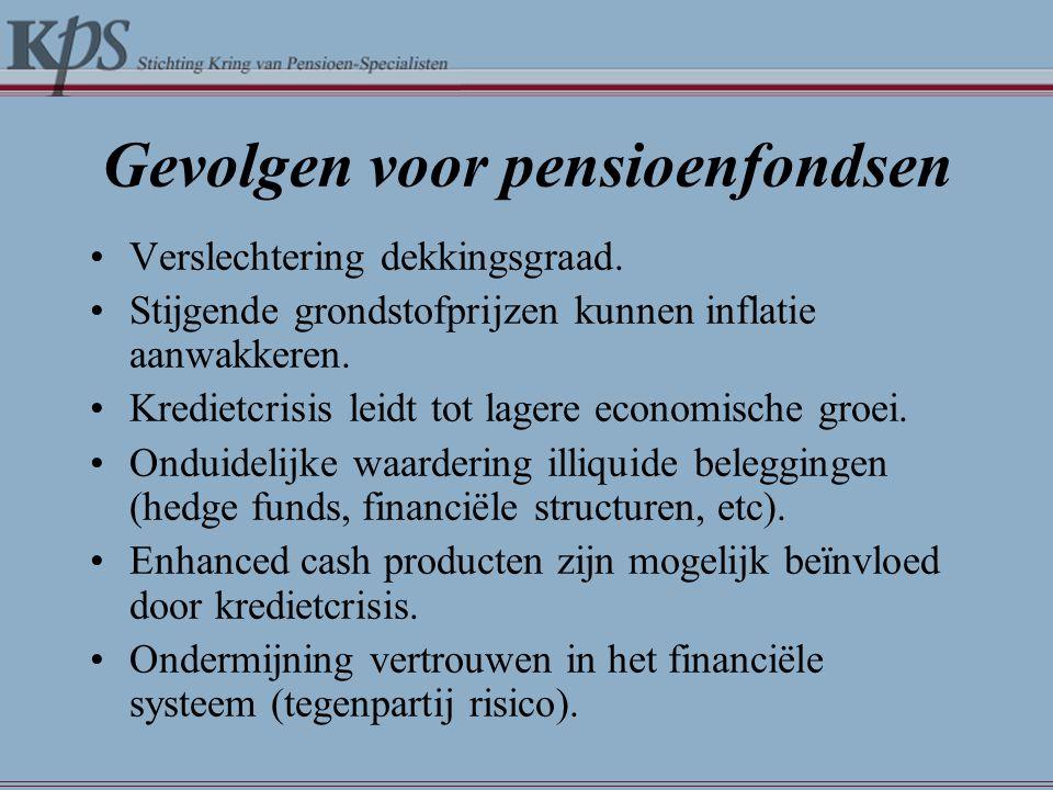 Gevolgen voor pensioenfondsen •Verslechtering dekkingsgraad. •Stijgende grondstofprijzen kunnen inflatie aanwakkeren. •Kredietcrisis leidt tot lagere