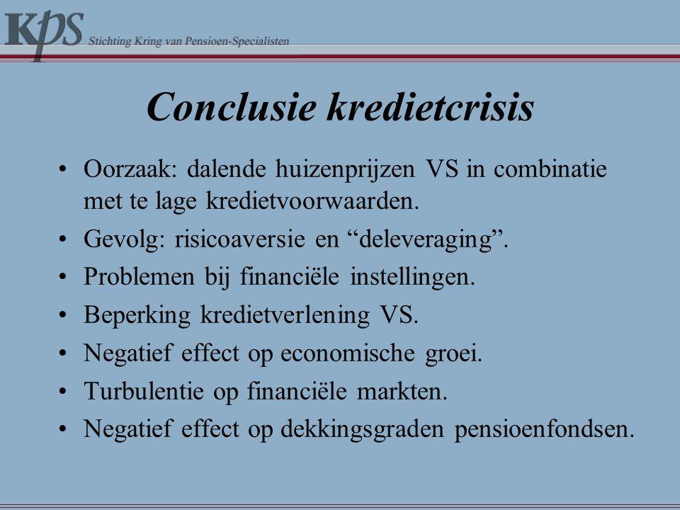 """Conclusie kredietcrisis •Oorzaak: dalende huizenprijzen VS in combinatie met te lage kredietvoorwaarden. •Gevolg: risicoaversie en """"deleveraging"""". •Pr"""