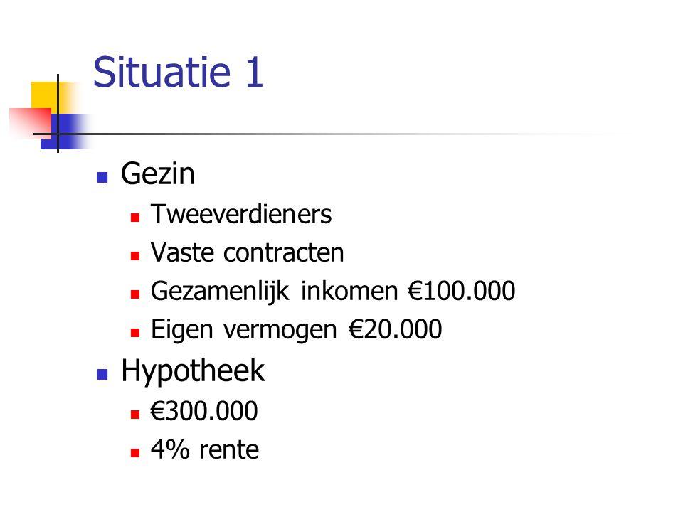 Situatie 1  Gezin  Tweeverdieners  Vaste contracten  Gezamenlijk inkomen €100.000  Eigen vermogen €20.000  Hypotheek  €300.000  4% rente