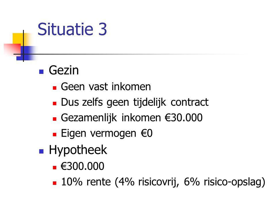 Situatie 3  Gezin  Geen vast inkomen  Dus zelfs geen tijdelijk contract  Gezamenlijk inkomen €30.000  Eigen vermogen €0  Hypotheek  €300.000  10% rente (4% risicovrij, 6% risico-opslag)