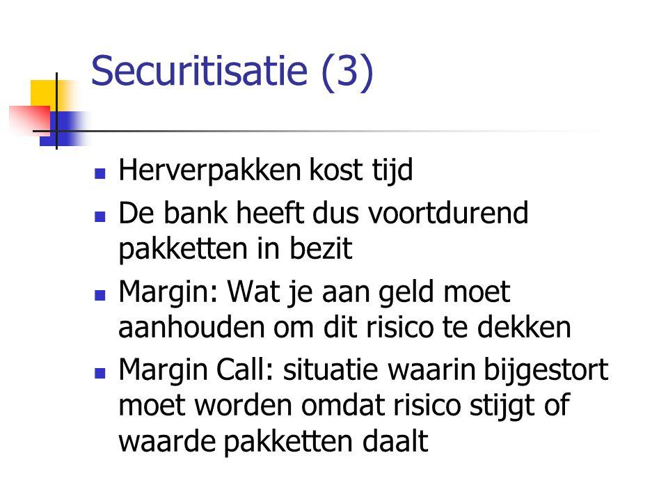 Voorbeeld Margin Call  Ik heb €20, leen €80 en koop een aandeel van €100.