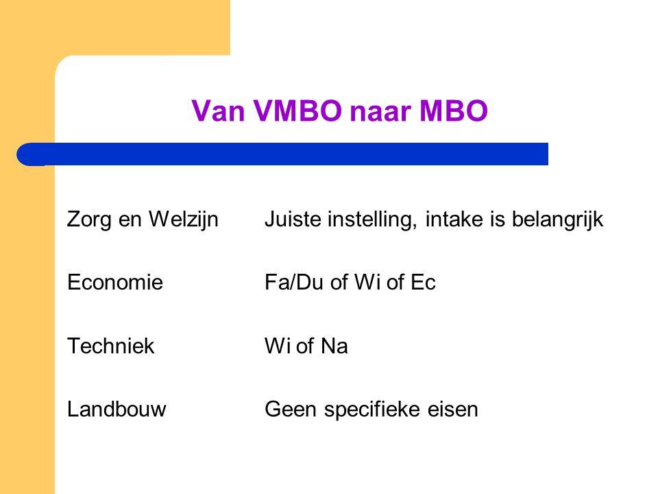 Van VMBO naar MBO Zorg en Welzijn Juiste instelling, intake is belangrijk Economie Fa/Du of Wi of Ec Techniek Wi of Na Landbouw Geen specifieke eisen