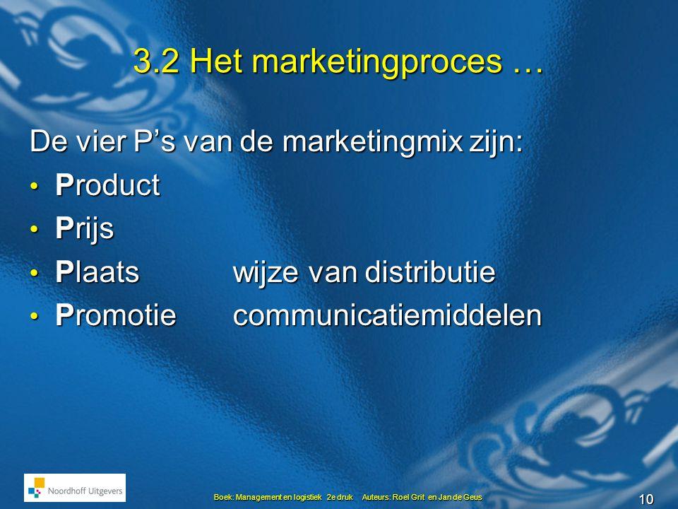 10 Boek: Management en logistiek 2e druk Auteurs: Roel Grit en Jan de Geus 3.2 Het marketingproces … De vier P's van de marketingmix zijn: • Product • Prijs • Plaats wijze van distributie • Promotiecommunicatiemiddelen