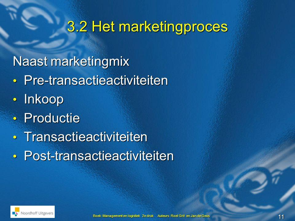 11 Boek: Management en logistiek 2e druk Auteurs: Roel Grit en Jan de Geus 3.2 Het marketingproces Naast marketingmix • Pre-transactieactiviteiten • Inkoop • Productie • Transactieactiviteiten • Post-transactieactiviteiten