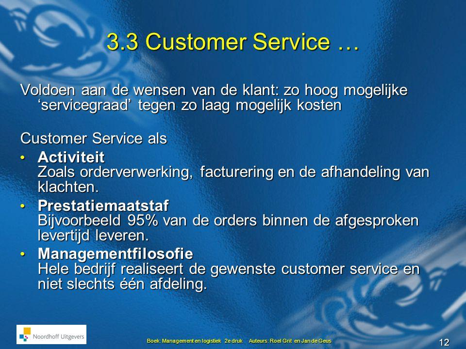 12 Boek: Management en logistiek 2e druk Auteurs: Roel Grit en Jan de Geus 3.3 Customer Service … Voldoen aan de wensen van de klant: zo hoog mogelijk