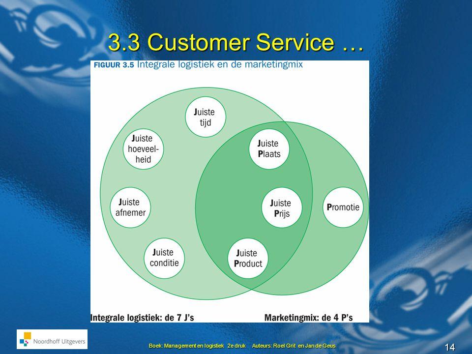 14 Boek: Management en logistiek 2e druk Auteurs: Roel Grit en Jan de Geus 3.3 Customer Service …
