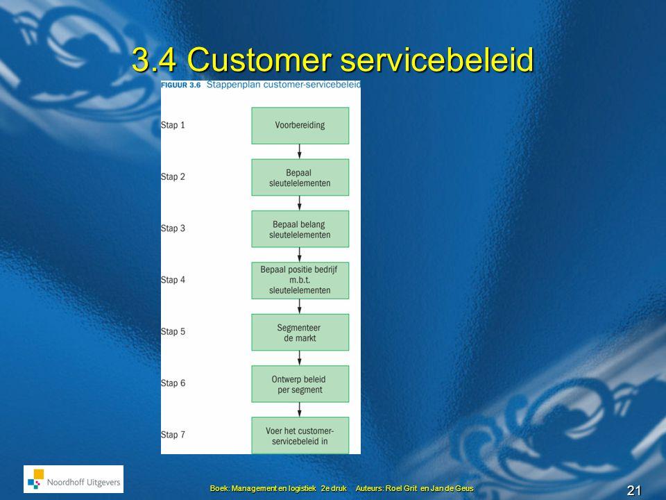 21 Boek: Management en logistiek 2e druk Auteurs: Roel Grit en Jan de Geus 3.4 Customer servicebeleid
