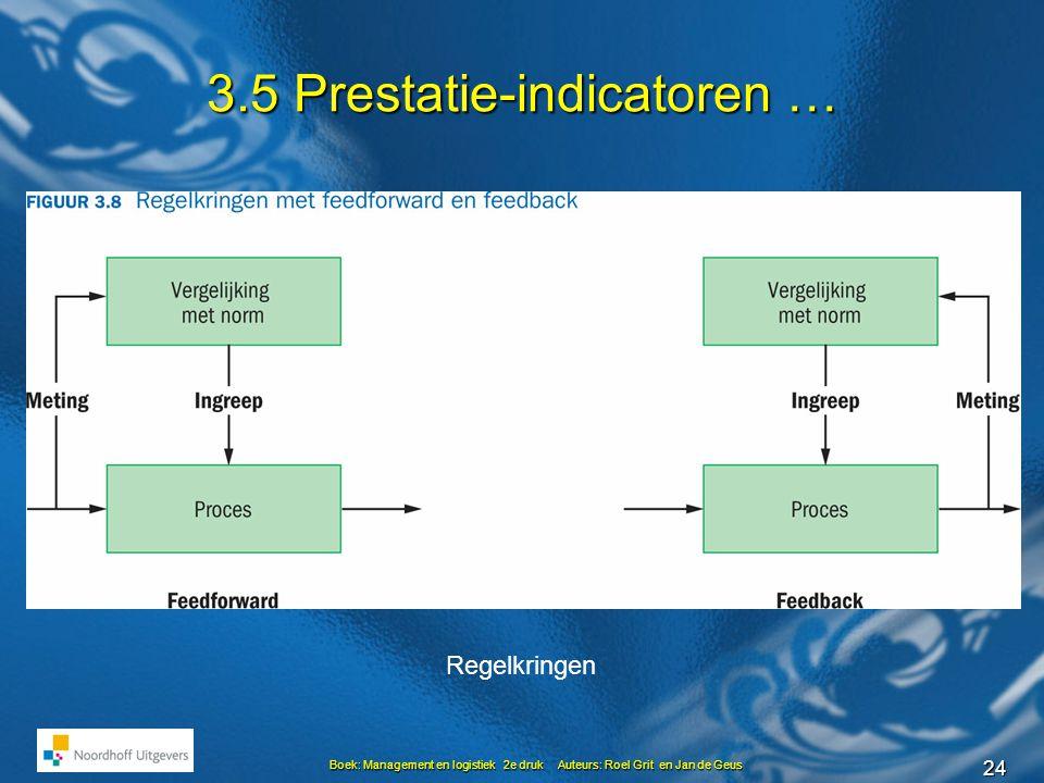 24 Boek: Management en logistiek 2e druk Auteurs: Roel Grit en Jan de Geus 3.5 Prestatie-indicatoren … Regelkringen