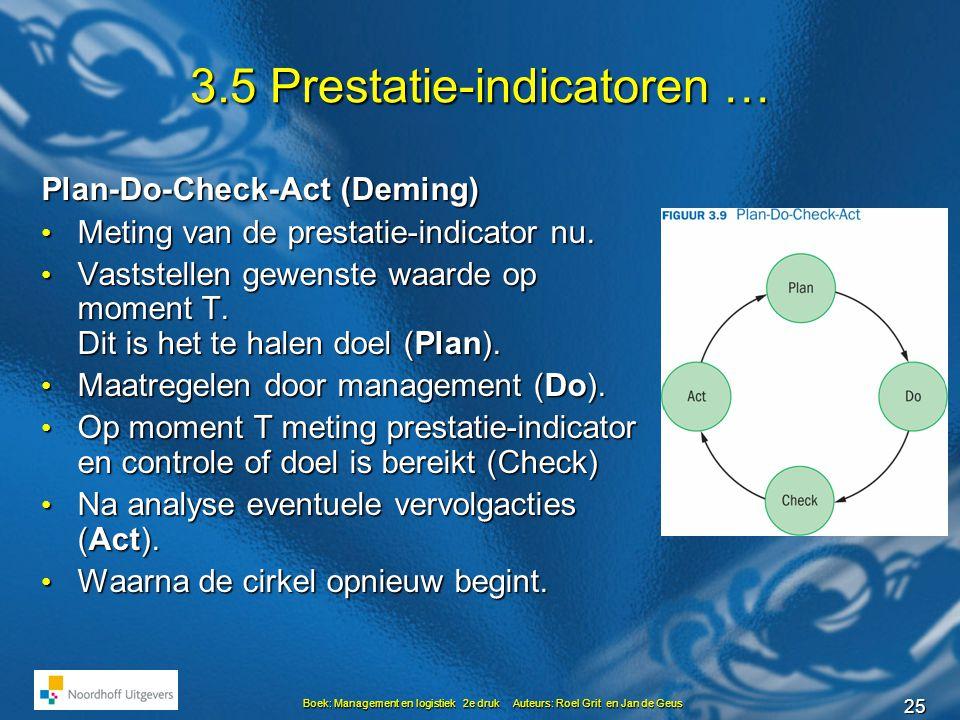 25 Boek: Management en logistiek 2e druk Auteurs: Roel Grit en Jan de Geus 3.5 Prestatie-indicatoren … Plan-Do-Check-Act (Deming) • Meting van de pres