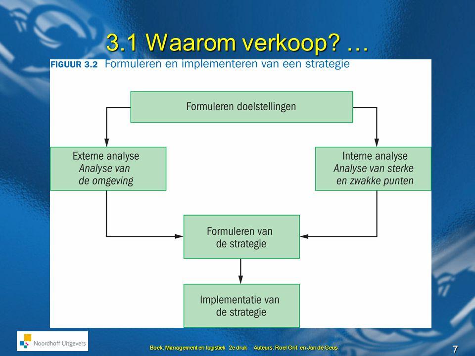 7 Boek: Management en logistiek 2e druk Auteurs: Roel Grit en Jan de Geus 3.1 Waarom verkoop? …