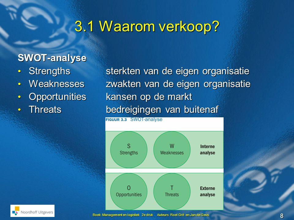 8 Boek: Management en logistiek 2e druk Auteurs: Roel Grit en Jan de Geus 3.1 Waarom verkoop.