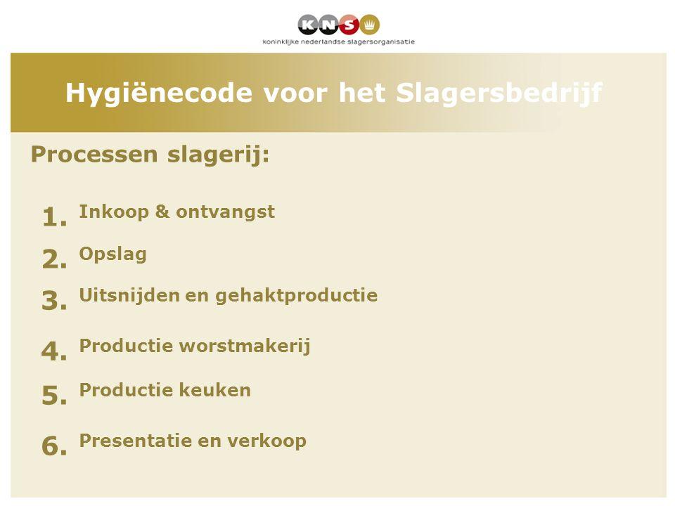 Processen slagerij: 1. Inkoop & ontvangst 2. Opslag 3. Uitsnijden en gehaktproductie 4. Productie worstmakerij 5. Productie keuken 6. Presentatie en v