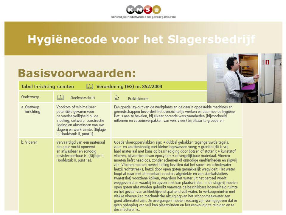Basisvoorwaarden: Hygiënecode voor het Slagersbedrijf