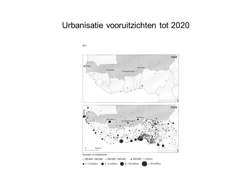 Urbanisatie vooruitzichten tot 2020