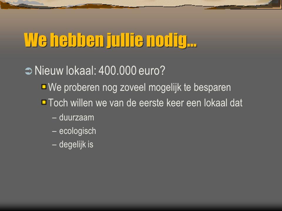 We hebben jullie nodig…  Nieuw lokaal: 400.000 euro? We proberen nog zoveel mogelijk te besparen Toch willen we van de eerste keer een lokaal dat –du