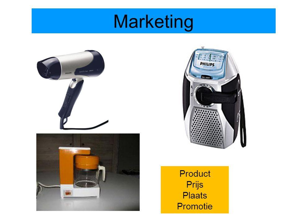Marketing Product Prijs Plaats Promotie