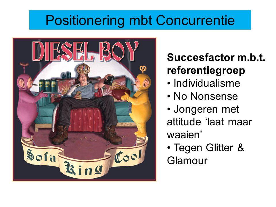 Succesfactor m.b.t. referentiegroep • Individualisme • No Nonsense • Jongeren met attitude 'laat maar waaien' • Tegen Glitter & Glamour Positionering