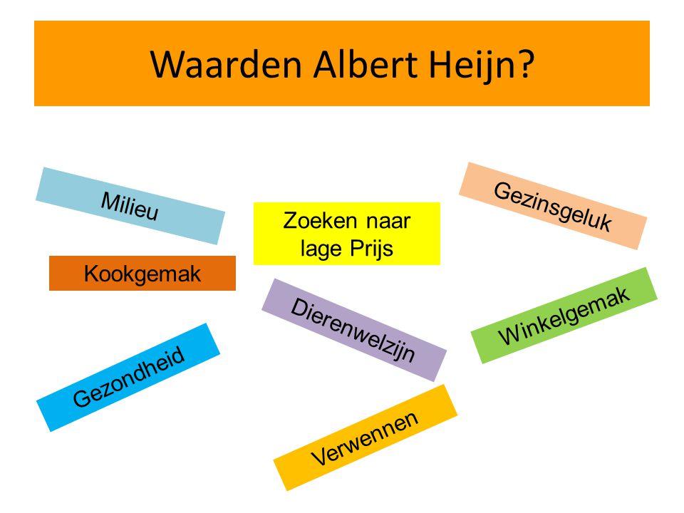Waarden Albert Heijn? Milieu Kookgemak Gezondheid Zoeken naar lage Prijs Dierenwelzijn Verwennen Gezinsgeluk Winkelgemak