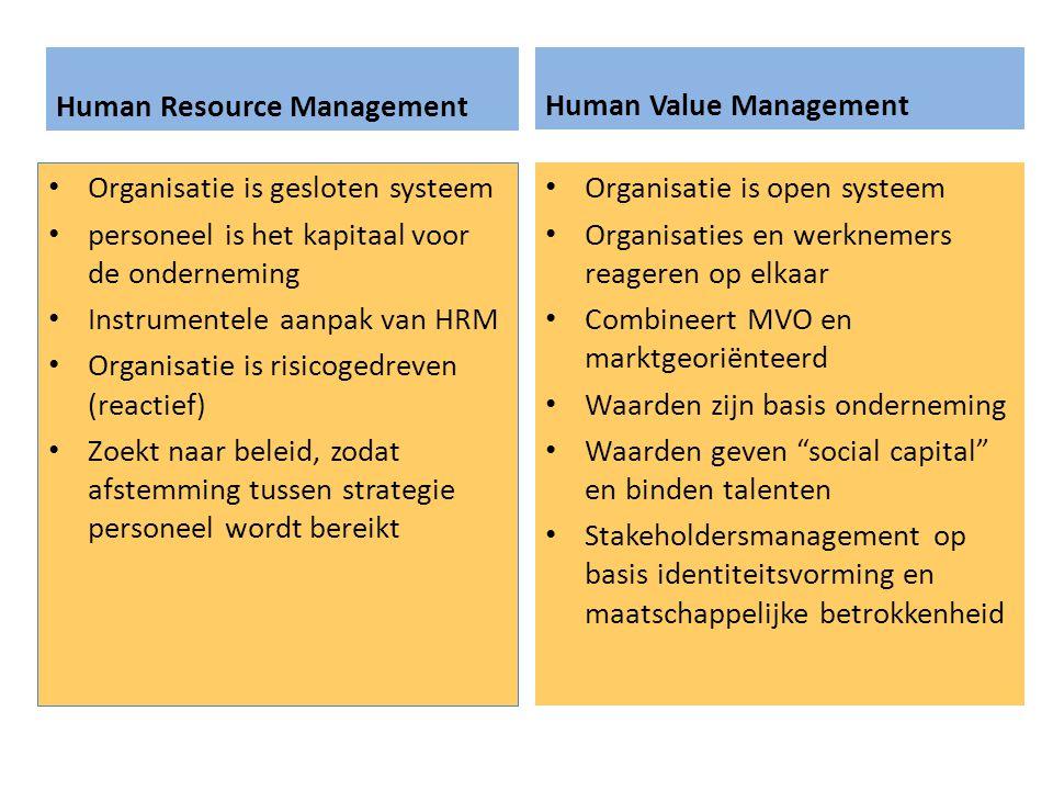 Human Resource Management • Organisatie is gesloten systeem • personeel is het kapitaal voor de onderneming • Instrumentele aanpak van HRM • Organisat