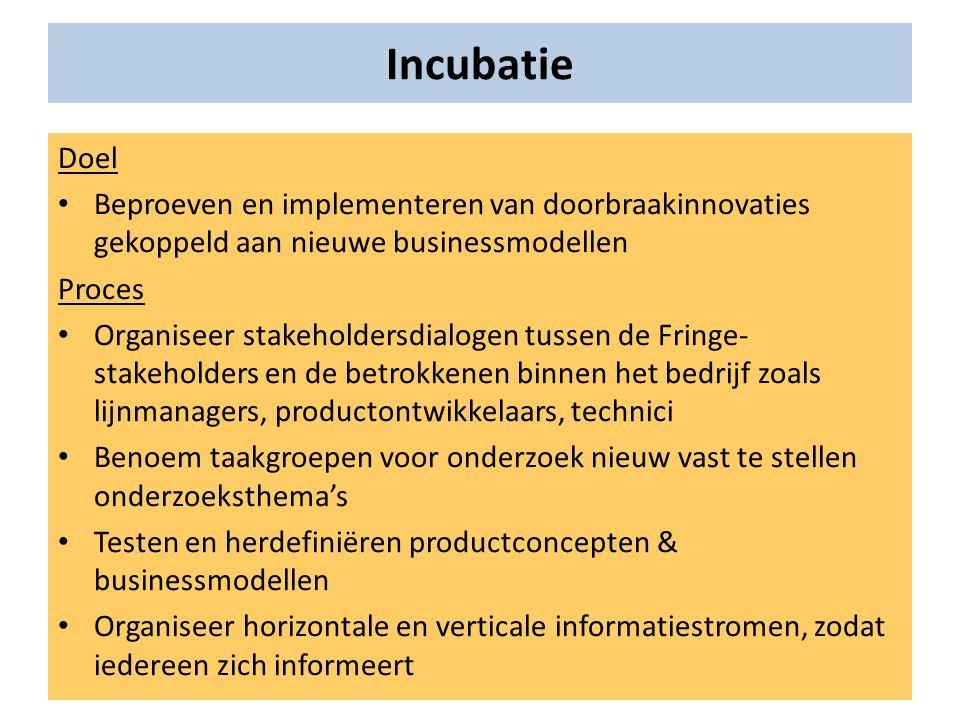 Incubatie Doel • Beproeven en implementeren van doorbraakinnovaties gekoppeld aan nieuwe businessmodellen Proces • Organiseer stakeholdersdialogen tus