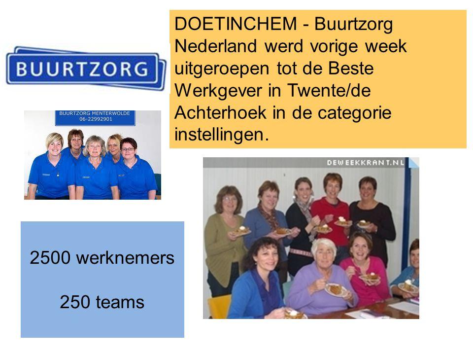 DOETINCHEM - Buurtzorg Nederland werd vorige week uitgeroepen tot de Beste Werkgever in Twente/de Achterhoek in de categorie instellingen. 2500 werkne