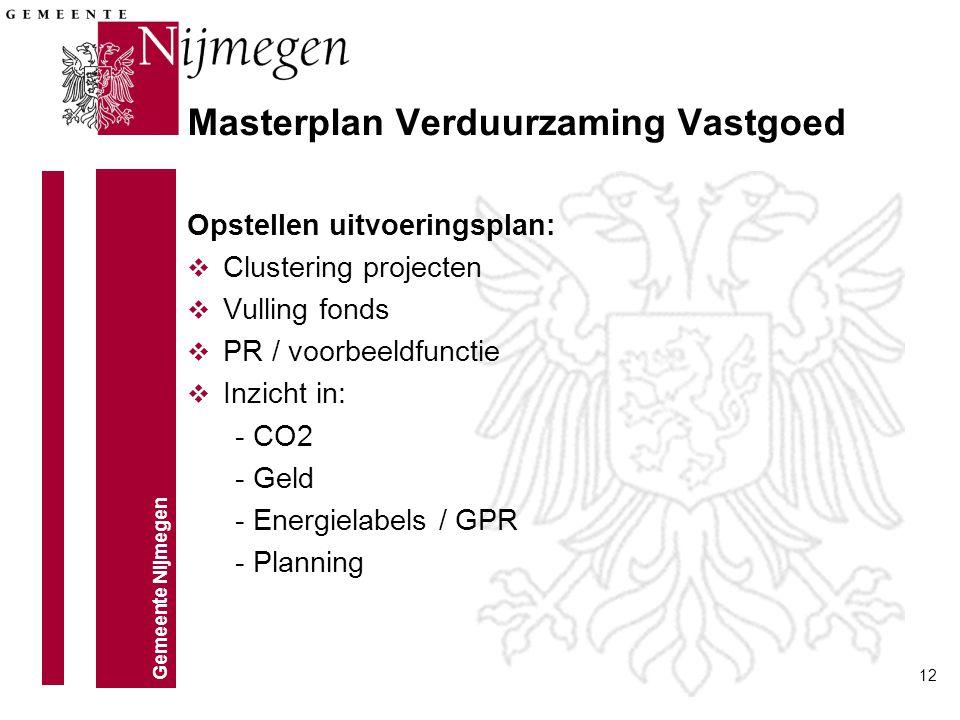 Gemeente Nijmegen 12 Opstellen uitvoeringsplan: v Clustering projecten v Vulling fonds v PR / voorbeeldfunctie v Inzicht in: - CO2 - Geld - Energielab