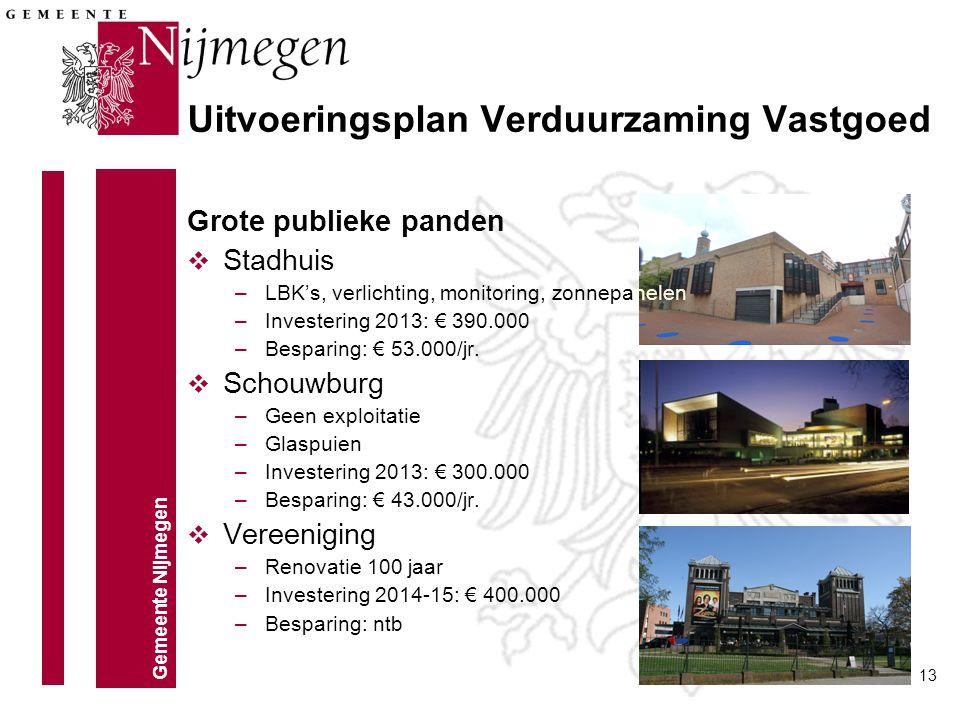 Gemeente Nijmegen 13 Grote publieke panden v Stadhuis –LBK's, verlichting, monitoring, zonnepanelen –Investering 2013: € 390.000 –Besparing: € 53.000/