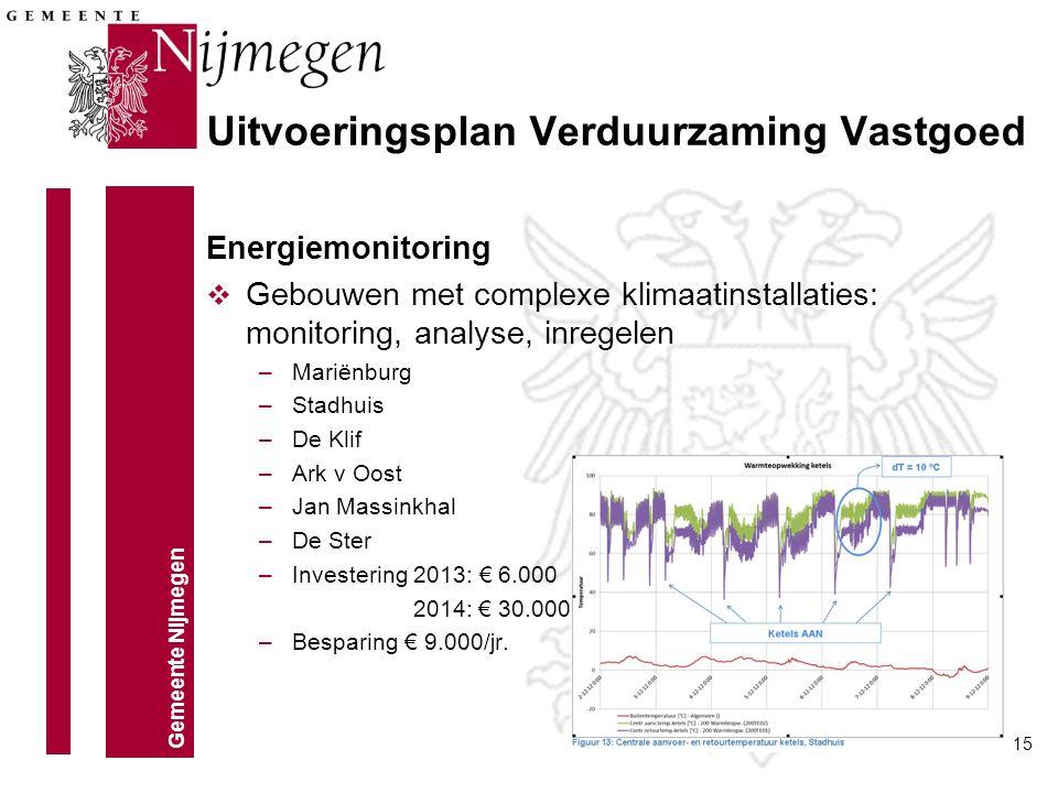 Gemeente Nijmegen 15 Energiemonitoring v Gebouwen met complexe klimaatinstallaties: monitoring, analyse, inregelen –Mariënburg –Stadhuis –De Klif –Ark