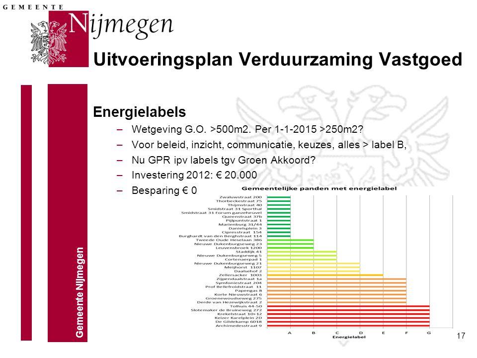 Gemeente Nijmegen 17 Energielabels –Wetgeving G.O. >500m2. Per 1-1-2015 >250m2? –Voor beleid, inzicht, communicatie, keuzes, alles > label B, –Nu GPR
