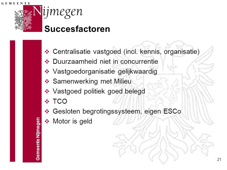 Gemeente Nijmegen 21 Succesfactoren v Centralisatie vastgoed (incl. kennis, organisatie) v Duurzaamheid niet in concurrentie v Vastgoedorganisatie gel