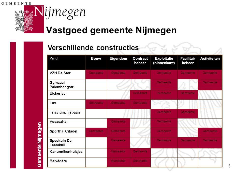 Gemeente Nijmegen 3 Vastgoed gemeente Nijmegen Pand BouwEigendomContract beheer Exploitatie (binnenkant) Facilitair beheer Activiteiten VZH De Ster Ge