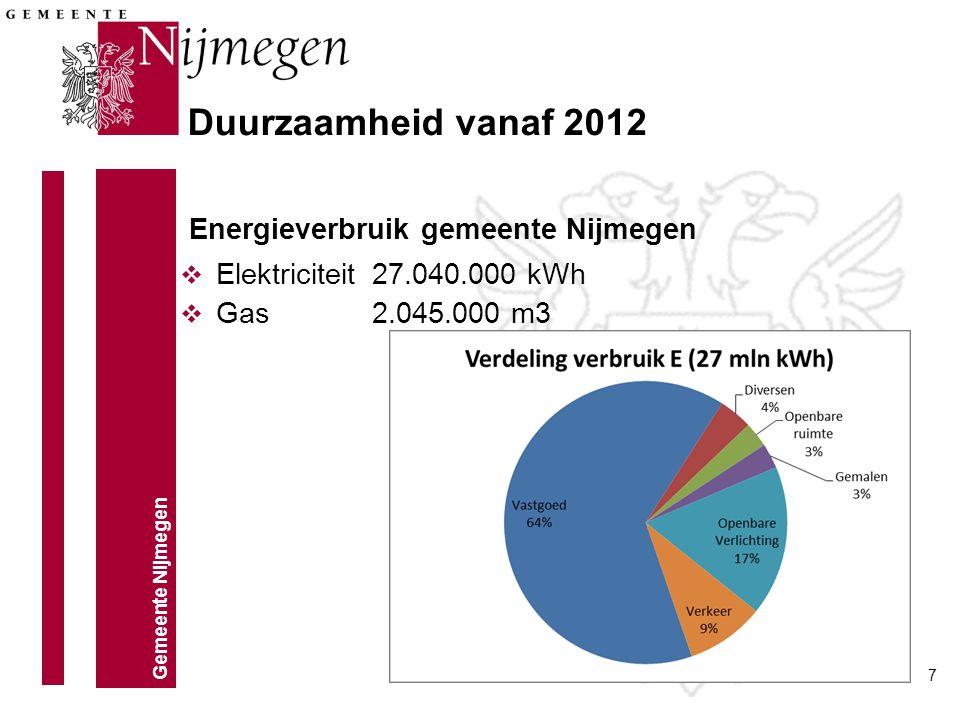Gemeente Nijmegen 7 Energieverbruik gemeente Nijmegen v Elektriciteit 27.040.000 kWh v Gas2.045.000 m3 Duurzaamheid vanaf 2012