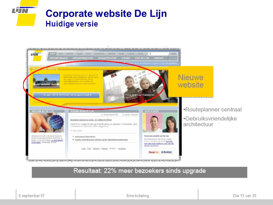 6 september 07Sms-ticketing Dia 13 van 35 Corporate website De Lijn Huidige versie