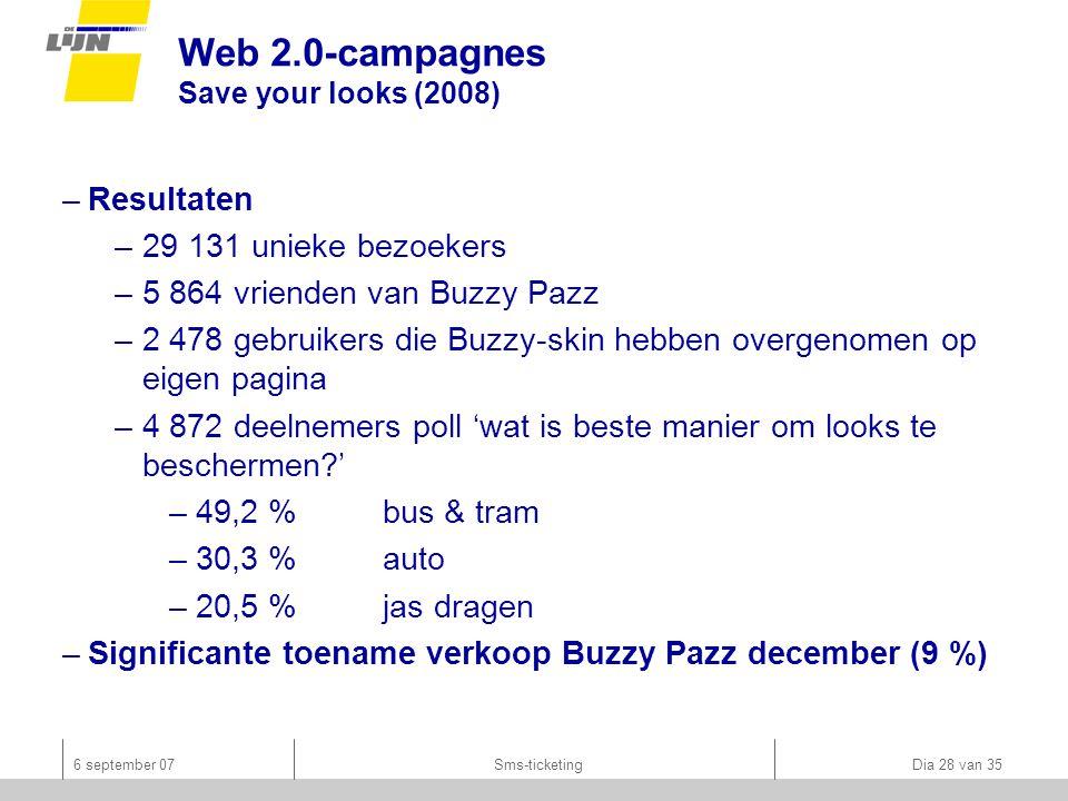 6 september 07Sms-ticketing Dia 28 van 35 Web 2.0-campagnes Save your looks (2008) –Resultaten –29 131 unieke bezoekers –5 864 vrienden van Buzzy Pazz –2 478 gebruikers die Buzzy-skin hebben overgenomen op eigen pagina –4 872 deelnemers poll 'wat is beste manier om looks te beschermen ' –49,2 %bus & tram –30,3 %auto –20,5 %jas dragen –Significante toename verkoop Buzzy Pazz december (9 %)