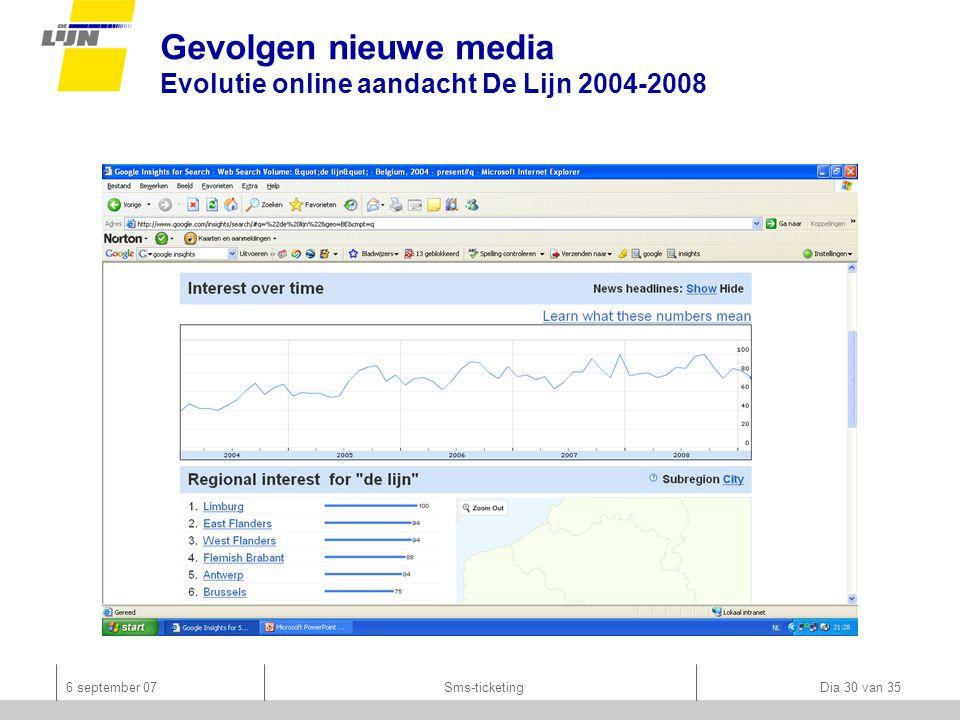 6 september 07Sms-ticketing Dia 30 van 35 Gevolgen nieuwe media Evolutie online aandacht De Lijn 2004-2008