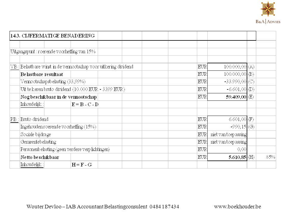 FISCAAL REGIME •VB :  Dividend = geen aftrekbare beroepskosten, belastbaar  Verlies verlaagd tarief = dividend > 13% van het gestorte kapitaal bij begin boekjaar •PB :  Dividend = onderworpen in principe aan 25% roerende voorheffing  15% roerende voorheffing (zie aantekeningen) - Geen gemeente- of crisisbelasting verschuldigd