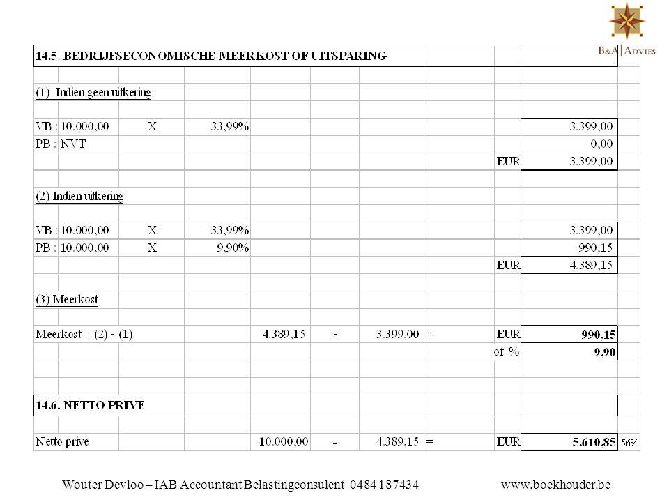 VOORDELEN •Gunstig in personenbelasting -> enkel ingehouden roerende voorheffing (15%) •Verlaagd tarief in vennootschapbelasting -> netto beschikbaar wordt groter •RV van 15% -> netto beschikbaar wordt groter •Niet onderworpen aan sociale bijdragen, voorafbetalingen, crisisbelasting en gemeentebelasting in de PB •Beperking van het privé belastbaar inkomen -> behoud van recht op studiebeurzen, alimentatie, enz,