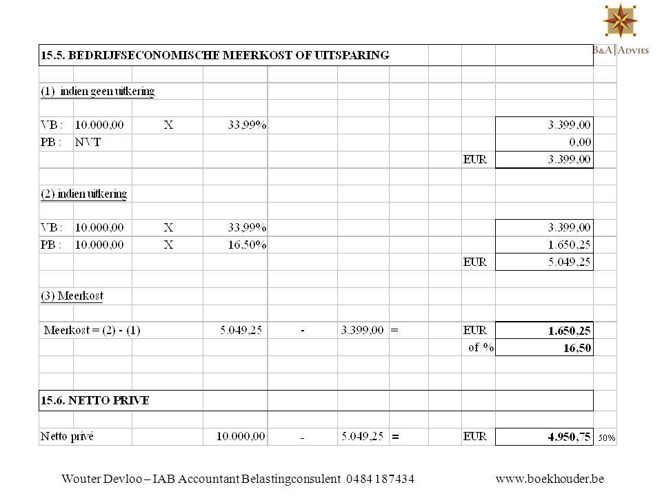 VOORDELEN •Gunstig in personenbelasting -> enkel ingehouden roerende voorheffing (25%) •Verlaagd tarief in vennootschapbelasting -> netto beschikbaar wordt groter •Niet onderworpen aan sociale bijdragen, voorafbetalingen, crisisbelasting en gemeentebelasting in de PB •Beperking van het privé belastbaar inkomen -> behoud van recht op studiebeurzen, alimentatie, enz,
