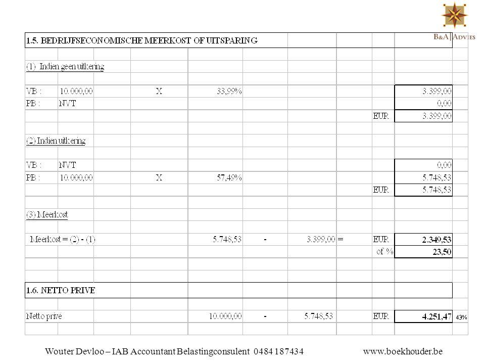 VOORDELEN •Geen beperking in opname bedrag •Opvullen van de laagste inkomstenschijven in de personenbelasting •Minimum bezoldiging -> aftrek sociale bijdragen in personenbelasting •Opname voldoende bezoldiging -> genot verlaagd tarief in de vennootschap •Opname bezoldiging -> aftrek van groepsverzekering onder bepaalde voorwaarden •In personenbelasting eventueel bijkomende intrestaftrek en aftrek kinderoppas