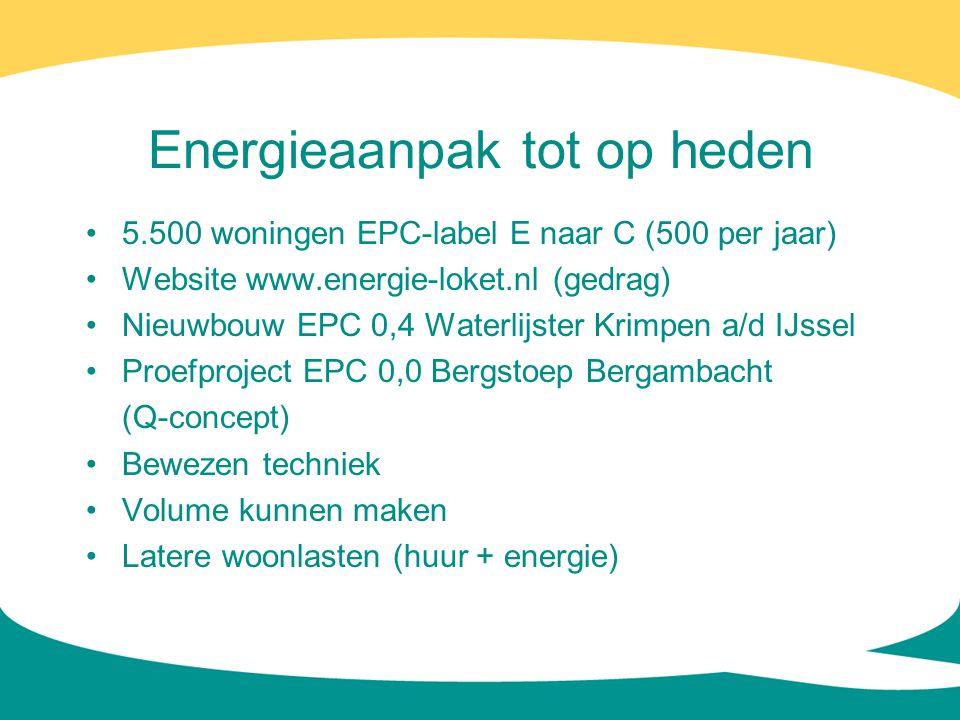 Energieaanpak tot op heden •5.500 woningen EPC-label E naar C (500 per jaar) •Website www.energie-loket.nl (gedrag) •Nieuwbouw EPC 0,4 Waterlijster Kr