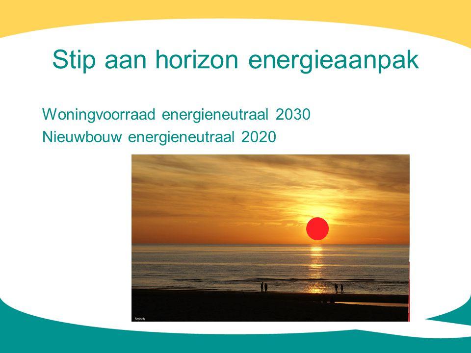 Stip aan horizon energieaanpak Woningvoorraad energieneutraal 2030 Nieuwbouw energieneutraal 2020