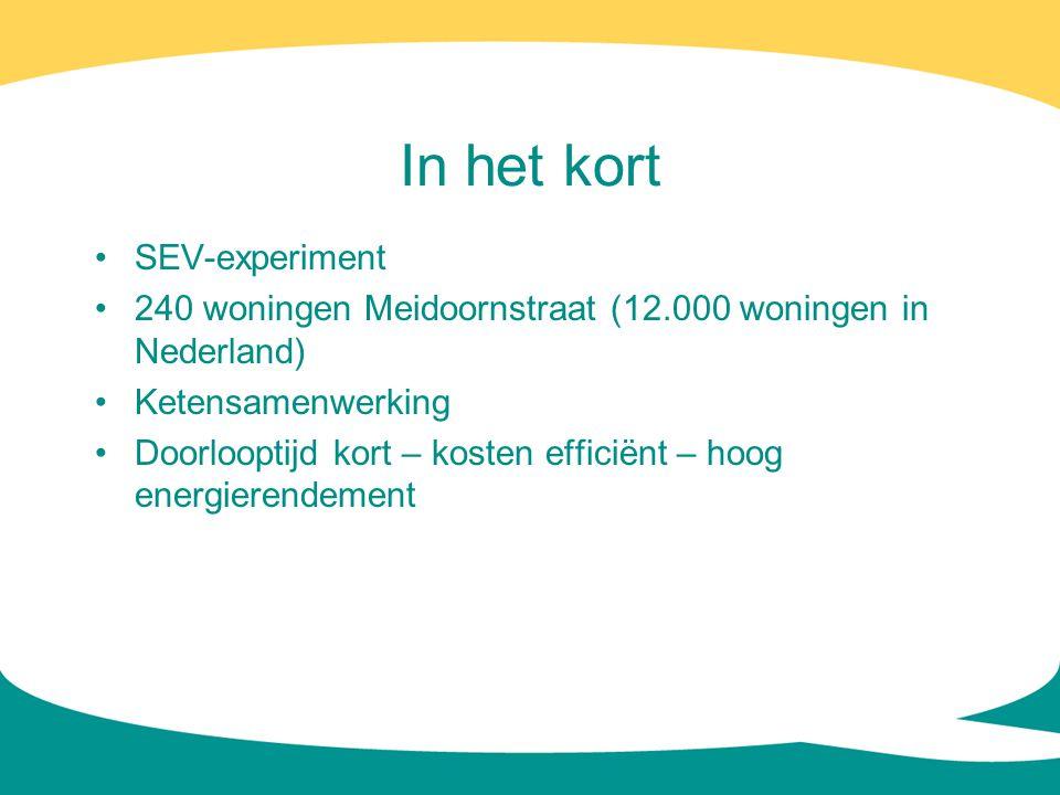In het kort •SEV-experiment •240 woningen Meidoornstraat (12.000 woningen in Nederland) •Ketensamenwerking •Doorlooptijd kort – kosten efficiënt – hoo