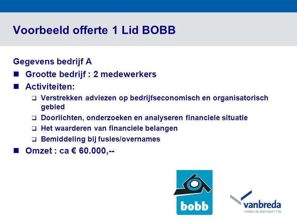 Voorbeeld offerte 1 Lid BOBB Gegevens bedrijf A  Grootte bedrijf : 2 medewerkers  Activiteiten:  Verstrekken adviezen op bedrijfseconomisch en organisatorisch gebied  Doorlichten, onderzoeken en analyseren financiele situatie  Het waarderen van financiele belangen  Bemiddeling bij fusies/overnames  Omzet : ca € 60.000,--
